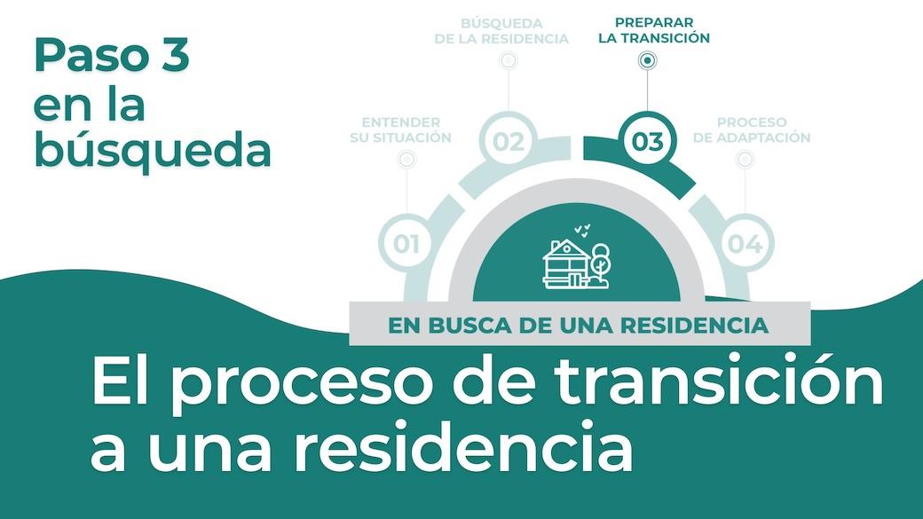Proceso de transición a una residencia geriátrica
